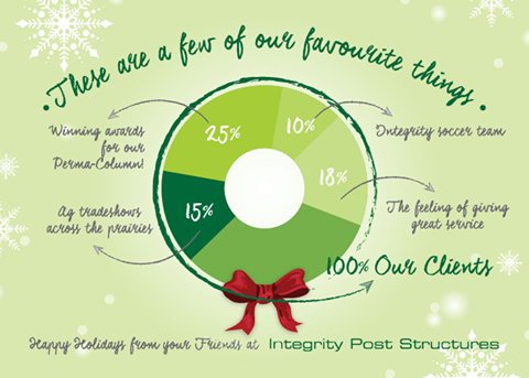 Integrity Post Structures Christmas card--fun and festive shows brand personality
